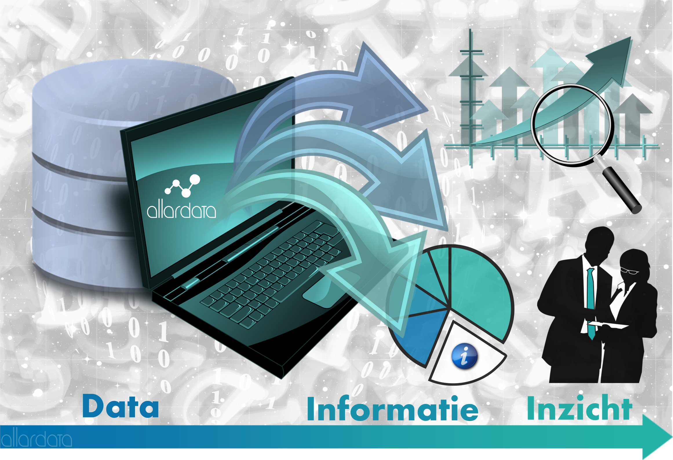 Allardata Business Intelligence